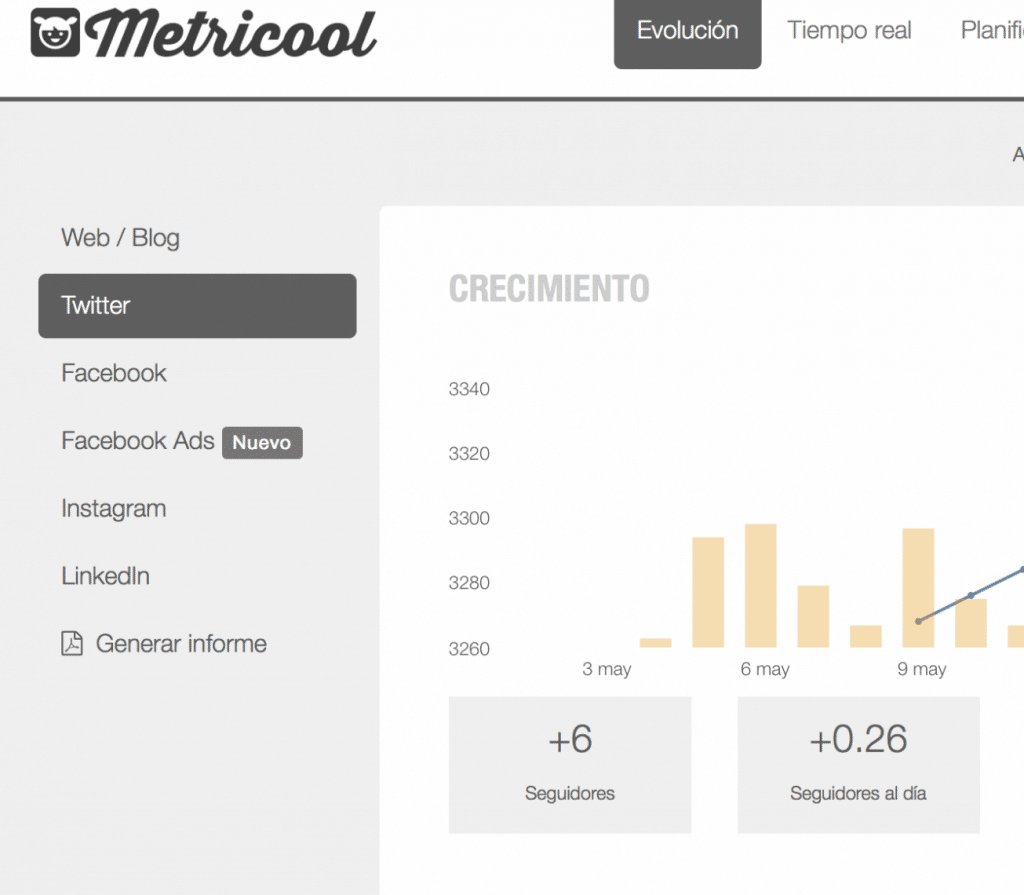 monitorizar blog redes sociales