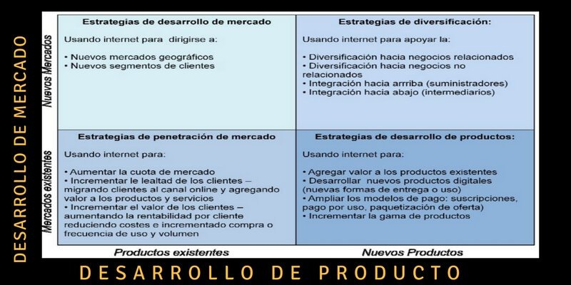 estrategias en plan de marketing