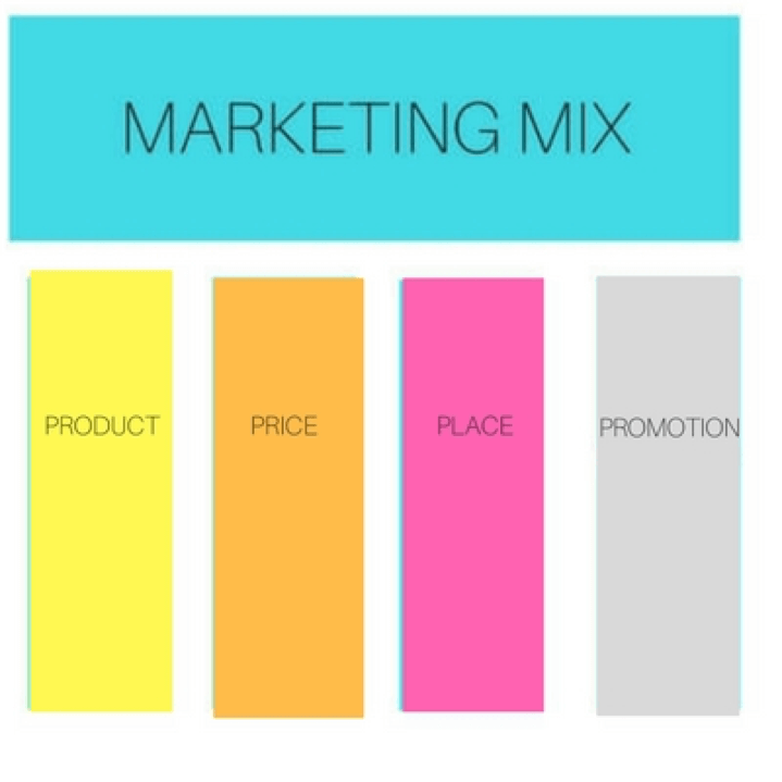 marketing mix plan de marketing