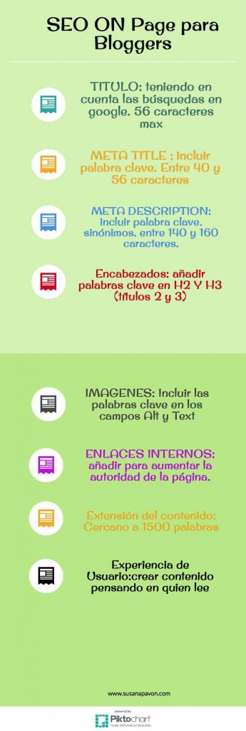 infografía SEO On Page para bloggers