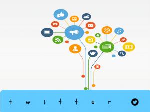 Lee más sobre el artículo 10 claves para crear tu comunidad en twitter con éxito [marca personal]