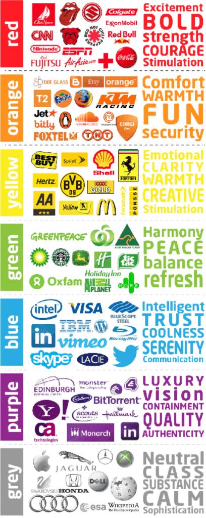 como crear tu marca personal