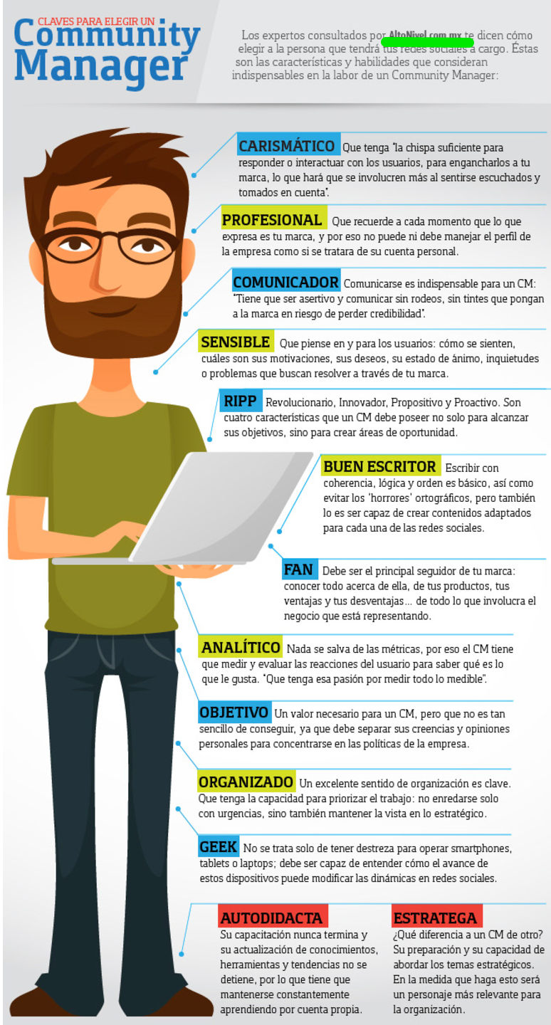 community manager Find thousands of resume samples and cv examples from real professionals on visualcv check out some of our community manager resume examples and download the pdf.