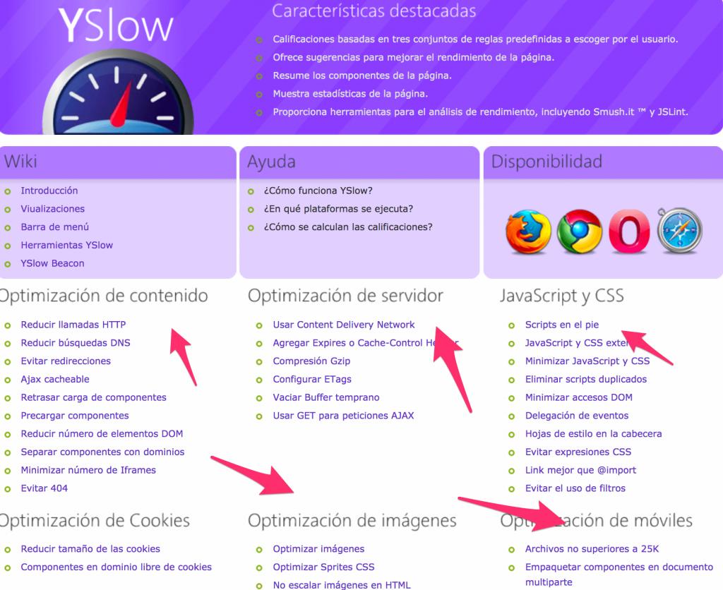 YSlow___YSlow_ velocidad de carga