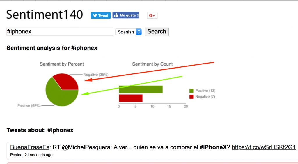 herramientas twitter analytics