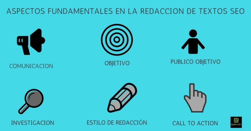 ASPECTOS DE LA REDACCION SEO-