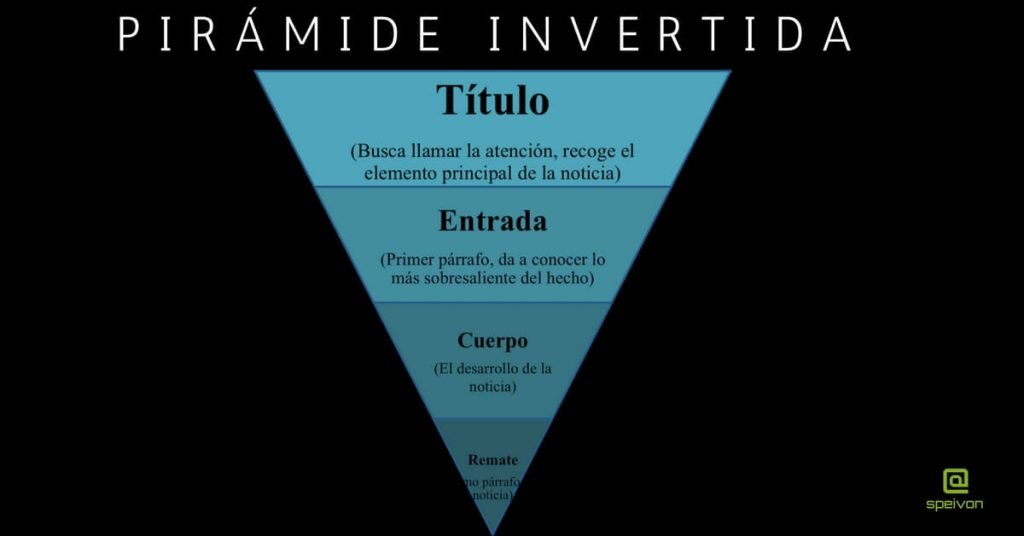 pirámide-invertida-redaccion-seo
