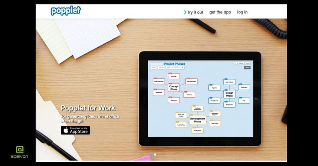 herramientas para la gestión POpplet