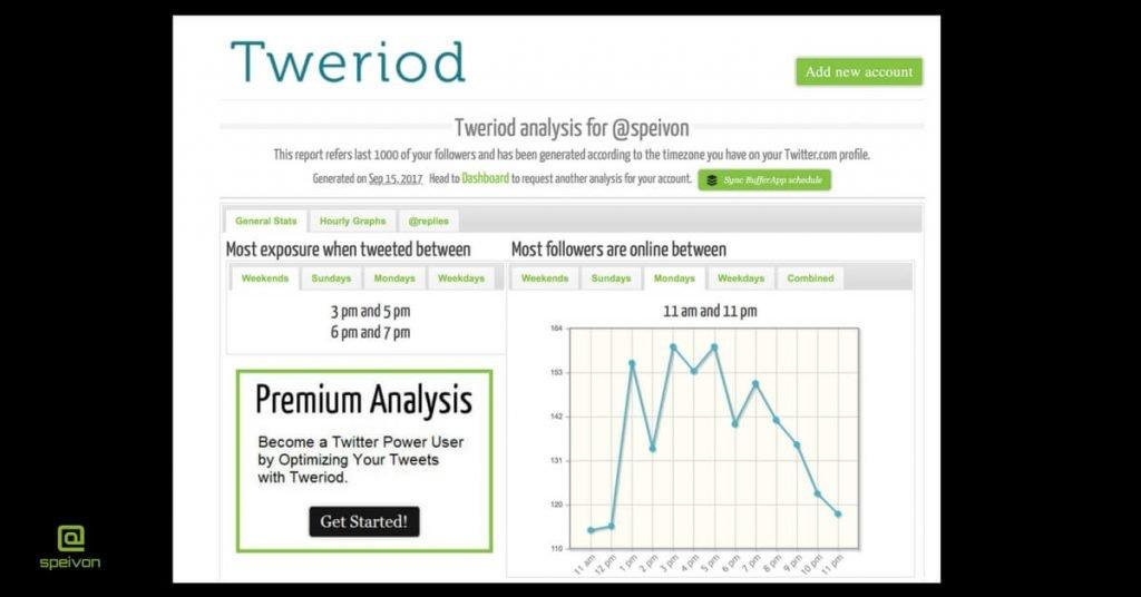 herramientas para la gestion de RRSS Tweriod