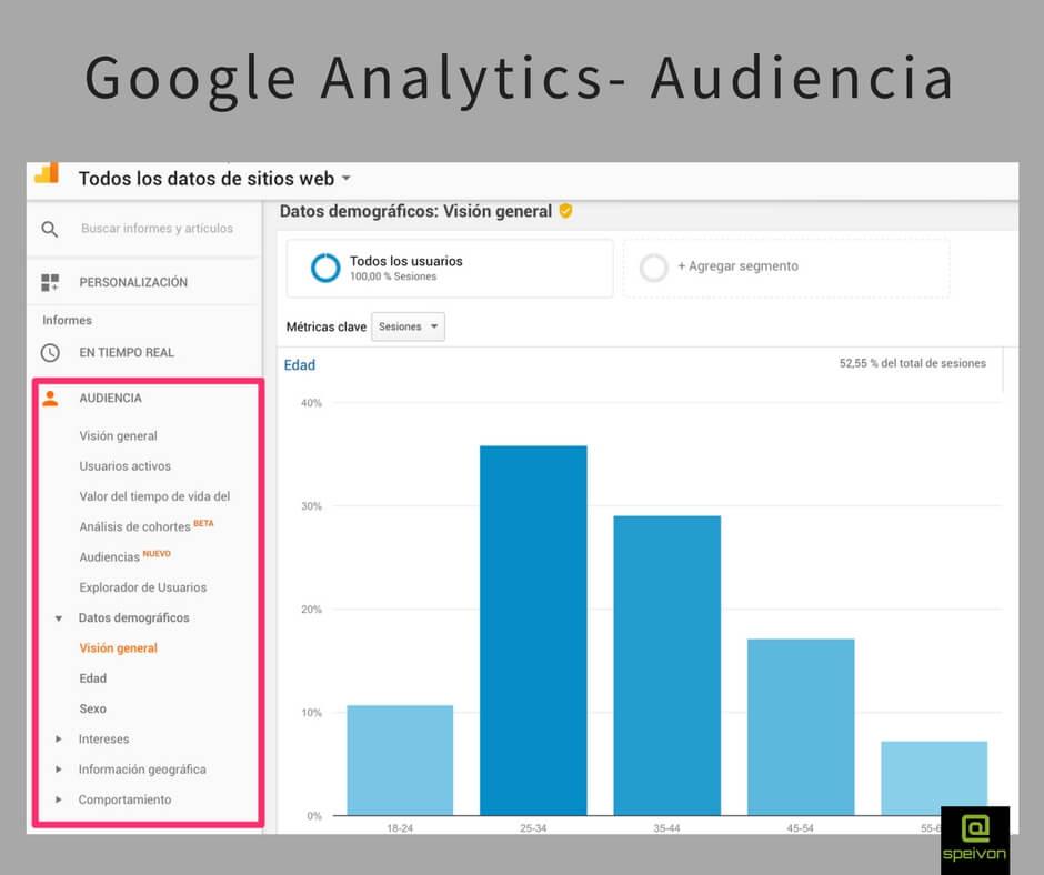 analytics-estrategia-orientada-SEO