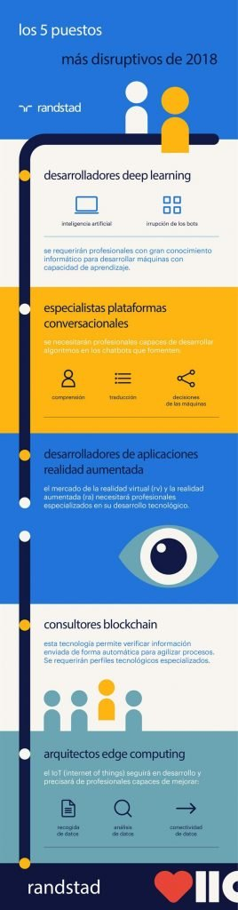 tendencias social media-profesionales