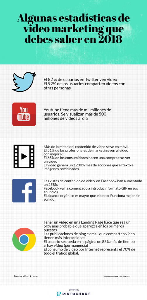 tendencias-social-media-video