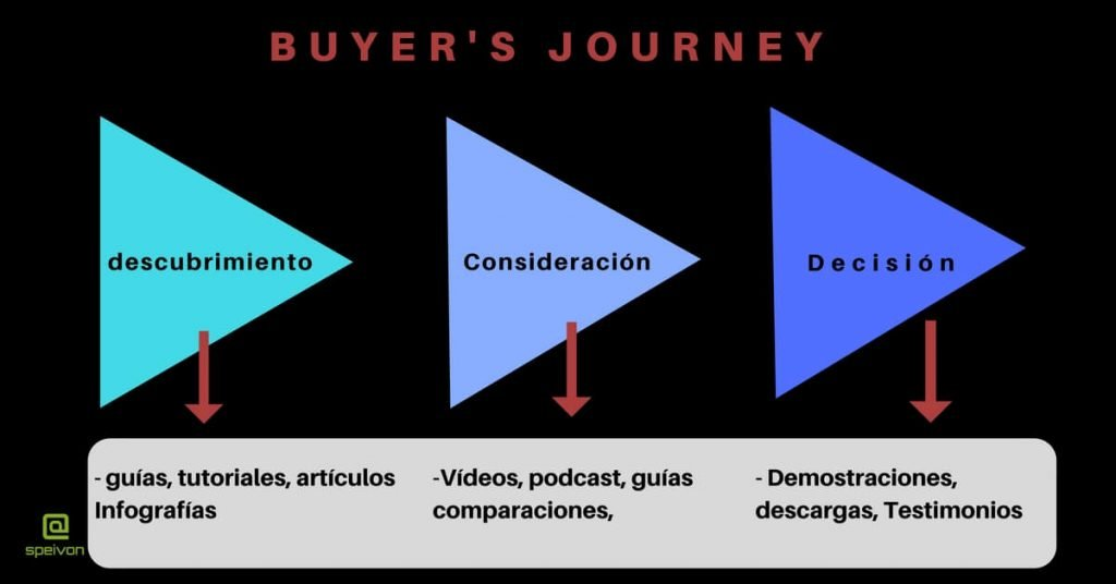 tendencias-social-media-buyer