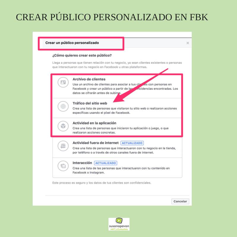 crear público -qué es retargeting