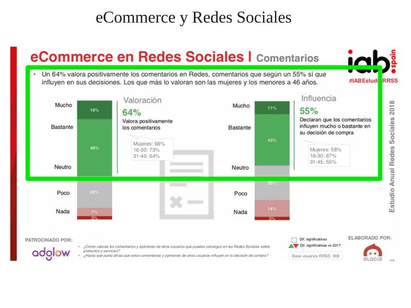 las redes sociales y el ecommerce