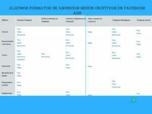guia de facebook ads-ubicación
