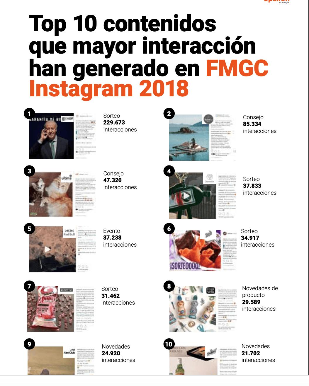 Instagram como herramienta de Marketing_estudio de Epsilon